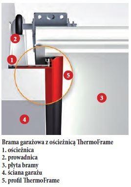 Brama garażowa z ościeżnicą ThermoFrame