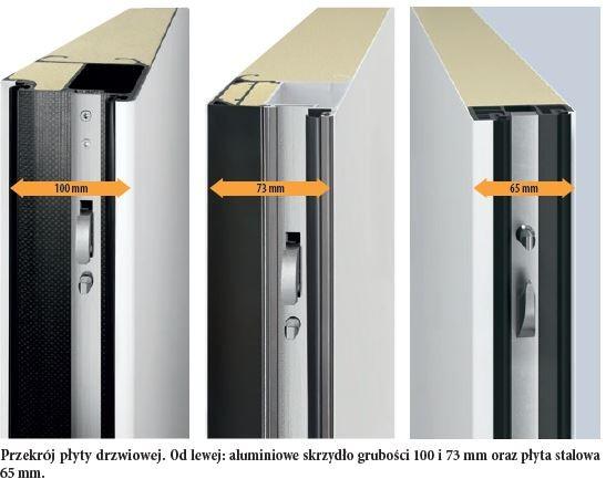 Przekrój płyty drzwiowej. Od lewej: aluminiowe skrzydło grubości 100 i 73 mm oraz płyta stalowa 65 mm.
