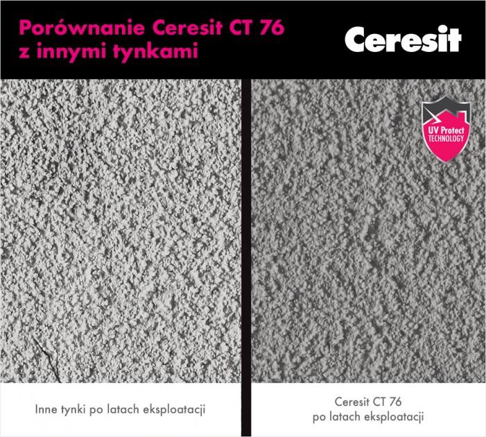 Porównanie Ceresit CT 76 z innymi tynkami