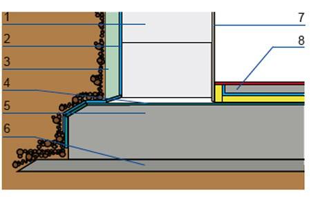 Oparcie ściany jednowarstwowej na płycie fundamentowej: 1. ściana zewnętrzna, 2. izolacja przeciwwilgociowa pionowa, 3. osłona izolacji pionowej, 4. izolacja przeciwwilgociowa pozioma, 5. płyta fundamentowa, 6. chudy beton, 7. tynk wewnętrzny, 8. konstrukcja podłogi.