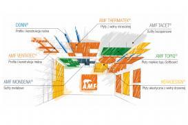 Różnorodność rozwiązań systemów konstrukcji dla sufitów podwieszanych