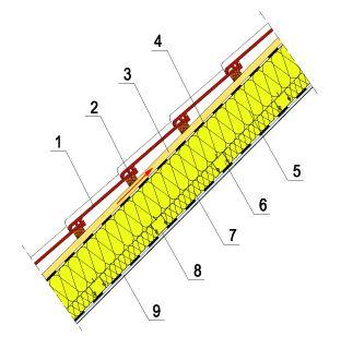 dwuwarstwowa-termoizolacja-dachu-skosnego-welna-ursa