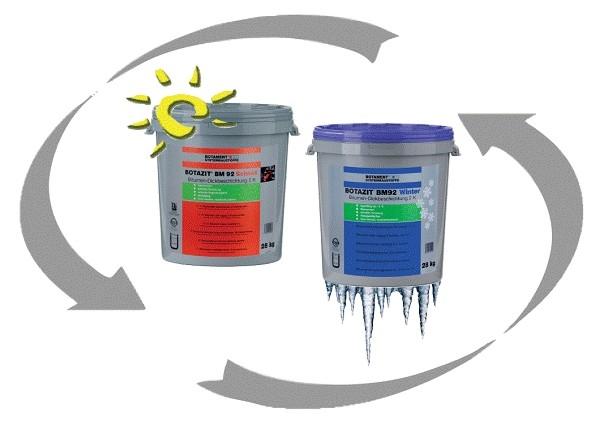 botazit-bm-92-schnellwinter-pewna-i-szybka-hydroizolacja-przez-caly-rok