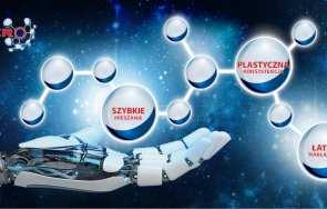 Technologia AERO to więcej niż żel! Dowiedz się dlaczego!