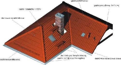 ibf-cementowe-systemy-dachowe