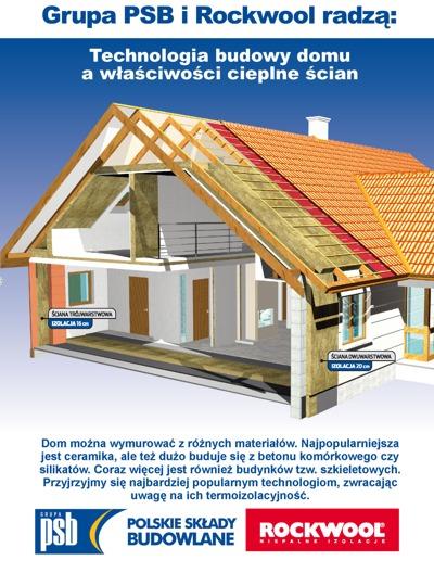 wybor-technologii-budowy-domu