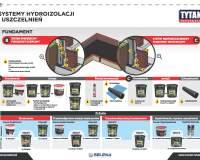 TYTAN - Systemy hydroizolacji i uszczelnień