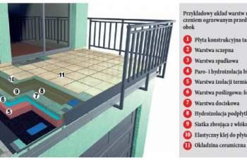 Skuteczne uszczelnienie balkonu lub tarasu z materiałów i według technologii firmy Torggler