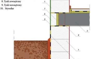Beton komórkowy w ścianach piwnicznych