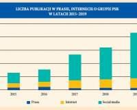 Media o Grupie oraz oglądalność serwisów internetowych PSB w 2019 roku