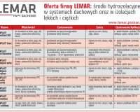 Oferta firmy LEMAR: środki hydroizolacyjne w systemach dachowych oraz w izolacjach lekkich i ciężkich